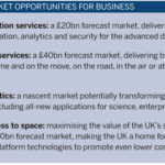 National space programme will bring coherence to the sector