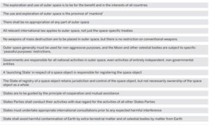Space law must evolve to deal with emerging challenges